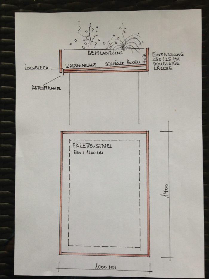 Schritt 2a: Endlich ist sie da: Die Bauzeichnung vom Dach